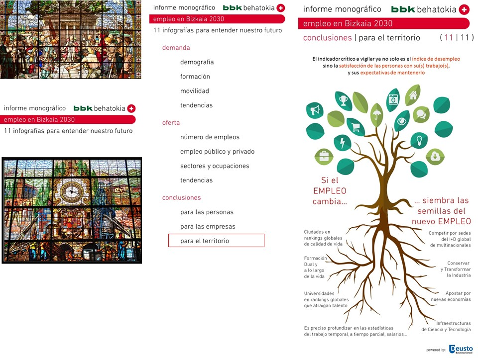 Informe monográfico: Empleo en Bizkaia 2030 ( 11 de 11 )