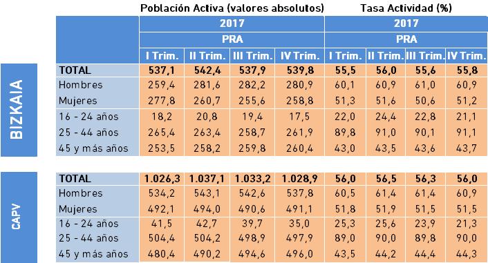 4.5 PRA Activos IV Trimestre 2017